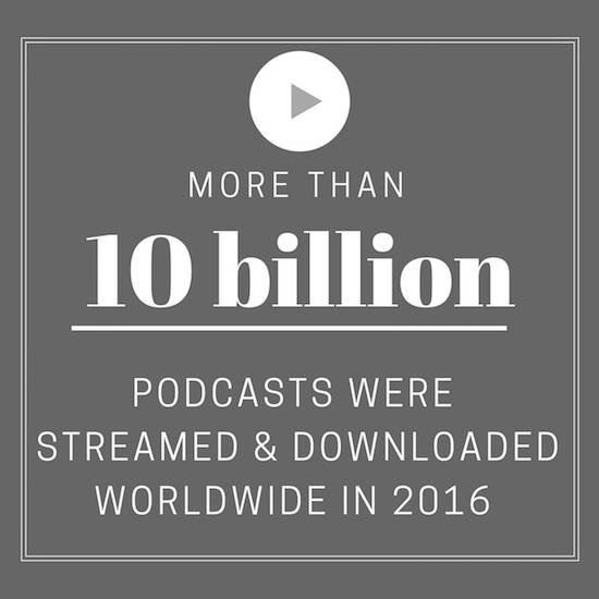 Podcasts: Changing the Game